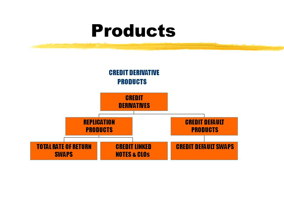 Products CREDIT DERIVATIVE PRODUCTS TOTAL RATE OF RETURN SWAPS CREDIT LINKED NOTES & CLOs REPLICATION PRODUCTS CREDIT DEFAULT SWAPS CREDIT DEFAULT PRODUCTS CREDIT DERIVATIVES