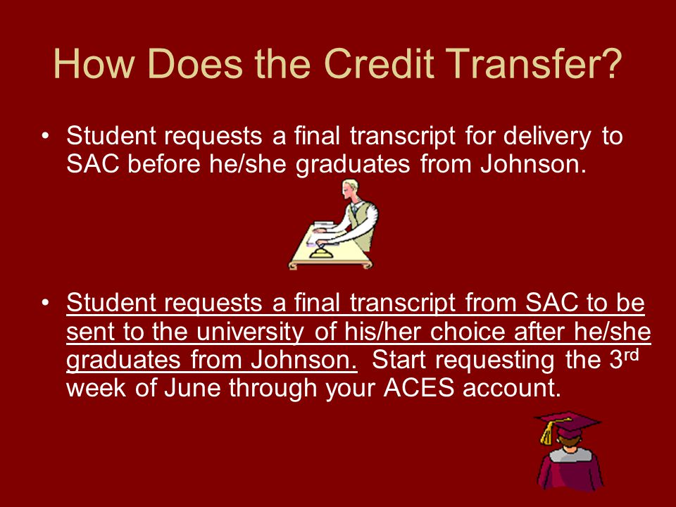 How Does the Credit Transfer.