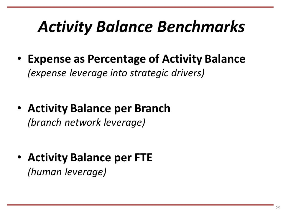 Activity Balance Benchmarks Expense as Percentage of Activity Balance (expense leverage into strategic drivers) Activity Balance per Branch (branch network leverage) Activity Balance per FTE (human leverage) 29