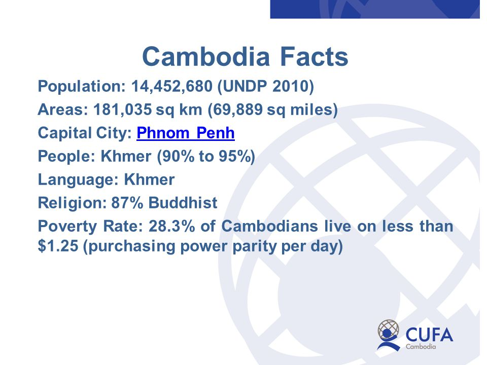 Cambodia Facts Population: 14,452,680 (UNDP 2010) Areas: 181,035 sq km (69,889 sq miles) Capital City: Phnom PenhPhnom Penh People: Khmer (90% to 95%) Language: Khmer Religion: 87% Buddhist Poverty Rate: 28.3% of Cambodians live on less than $1.25 (purchasing power parity per day)