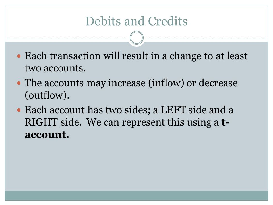 Debits and Credits Each transaction will result in a change to at least two accounts.