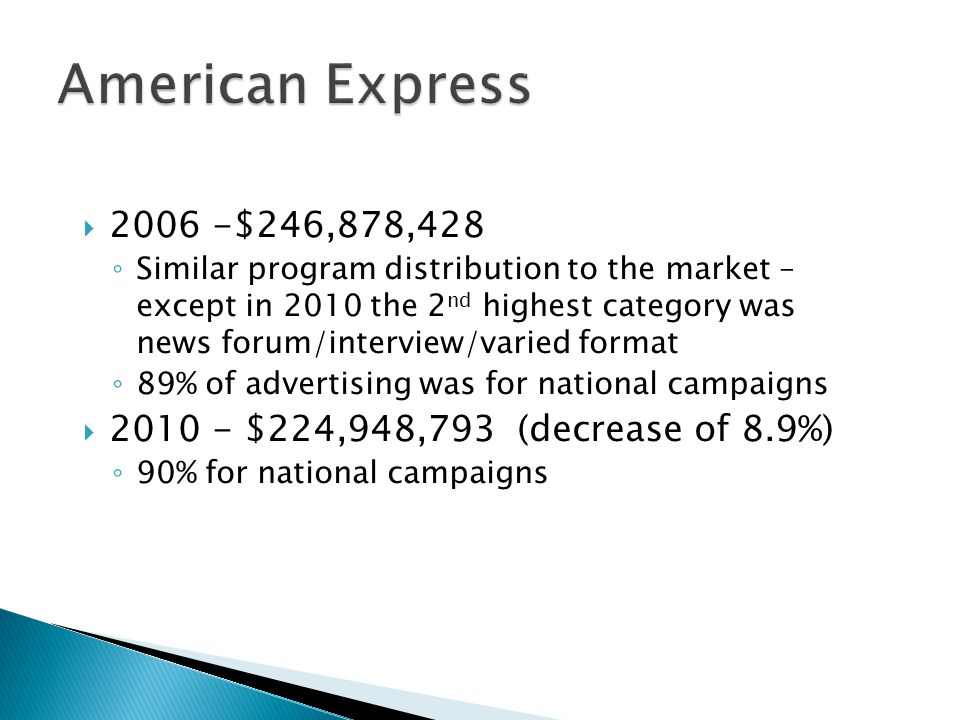 2006 -$246,878,428 Similar program distribution to the market – except in 2010 the 2 nd highest category was news forum/interview/varied format 89% of advertising was for national campaigns 2010 - $224,948,793 (decrease of 8.9%) 90% for national campaigns