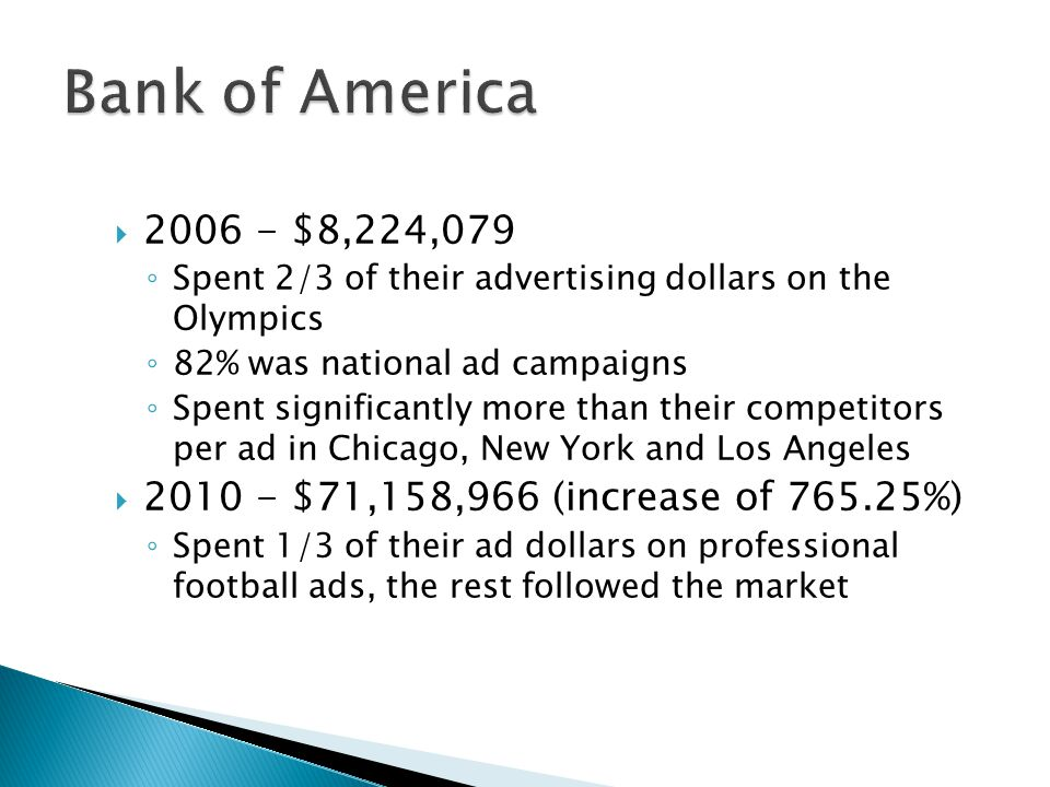 2006 - $8,224,079 Spent 2/3 of their advertising dollars on the Olympics 82% was national ad campaigns Spent significantly more than their competitors per ad in Chicago, New York and Los Angeles 2010 - $71,158,966 (increase of 765.25%) Spent 1/3 of their ad dollars on professional football ads, the rest followed the market