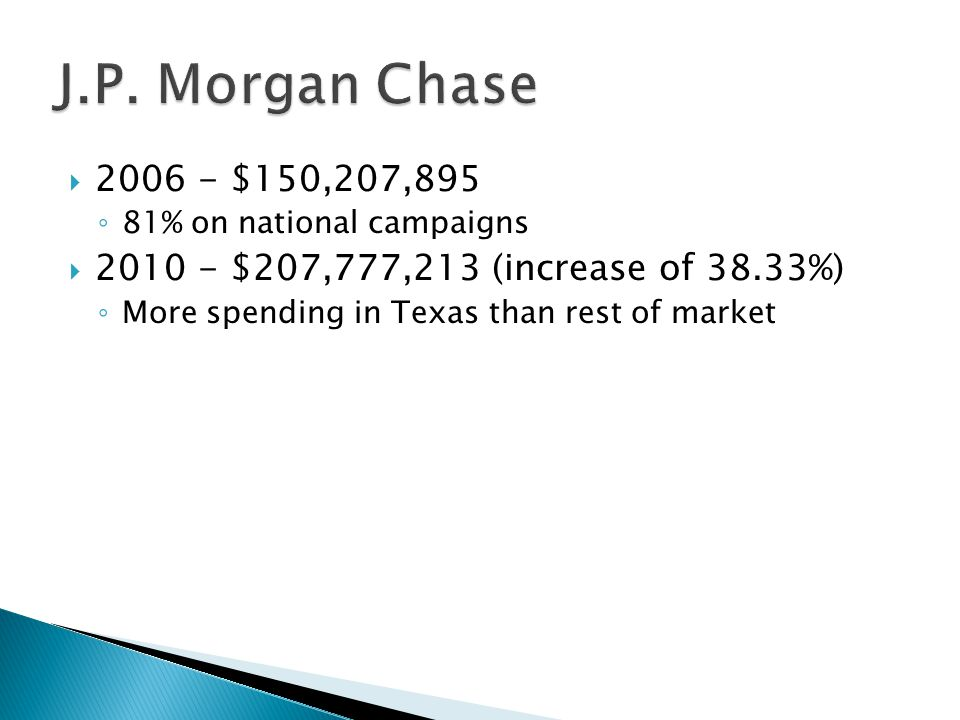 2006 - $150,207,895 81% on national campaigns 2010 - $207,777,213 (increase of 38.33%) More spending in Texas than rest of market
