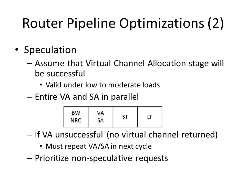 Router Pipeline Optimizations (2) Speculation – Assume that Virtual Channel Allocation stage will be successful Valid under low to moderate loads – Entire VA and SA in parallel – If VA unsuccessful (no virtual channel returned) Must repeat VA/SA in next cycle – Prioritize non-speculative requests BW NRC BW NRC VA SA VA SA ST LT