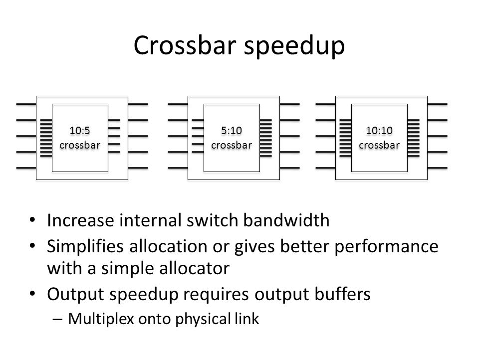 Crossbar speedup Increase internal switch bandwidth Simplifies allocation or gives better performance with a simple allocator Output speedup requires output buffers – Multiplex onto physical link 10:5 crossbar 5:10 crossbar 10:10 crossbar