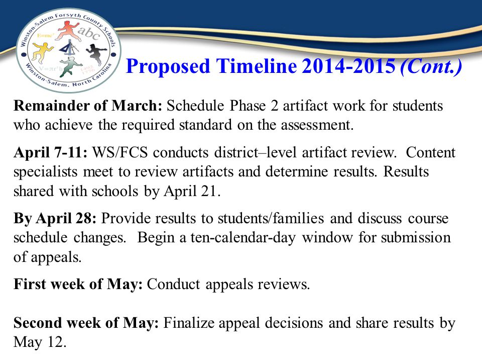 Remainder of March: Schedule Phase 2 artifact work for students who achieve the required standard on the assessment.