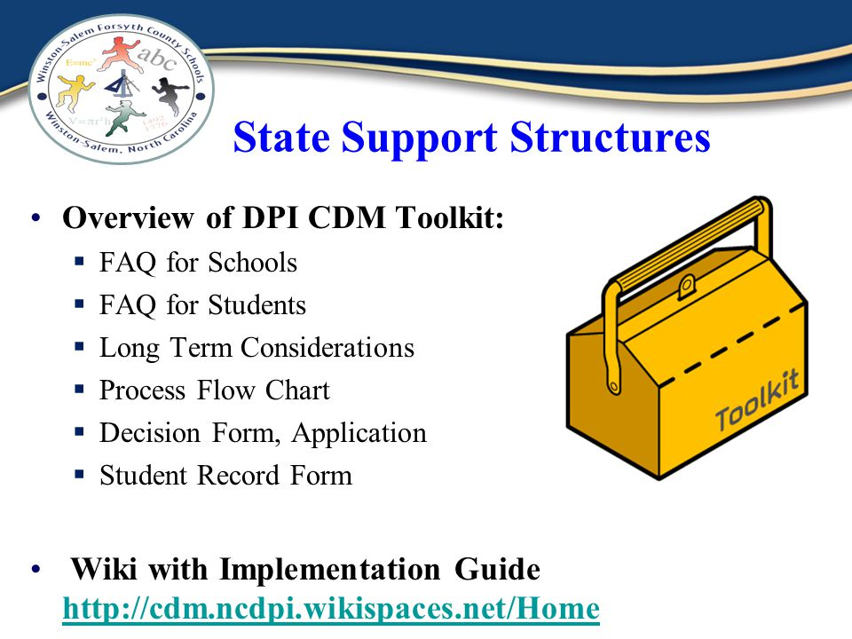 State Support Structures Overview of DPI CDM Toolkit: FAQ for Schools FAQ for Students Long Term Considerations Process Flow Chart Decision Form, Application Student Record Form Wiki with Implementation Guide