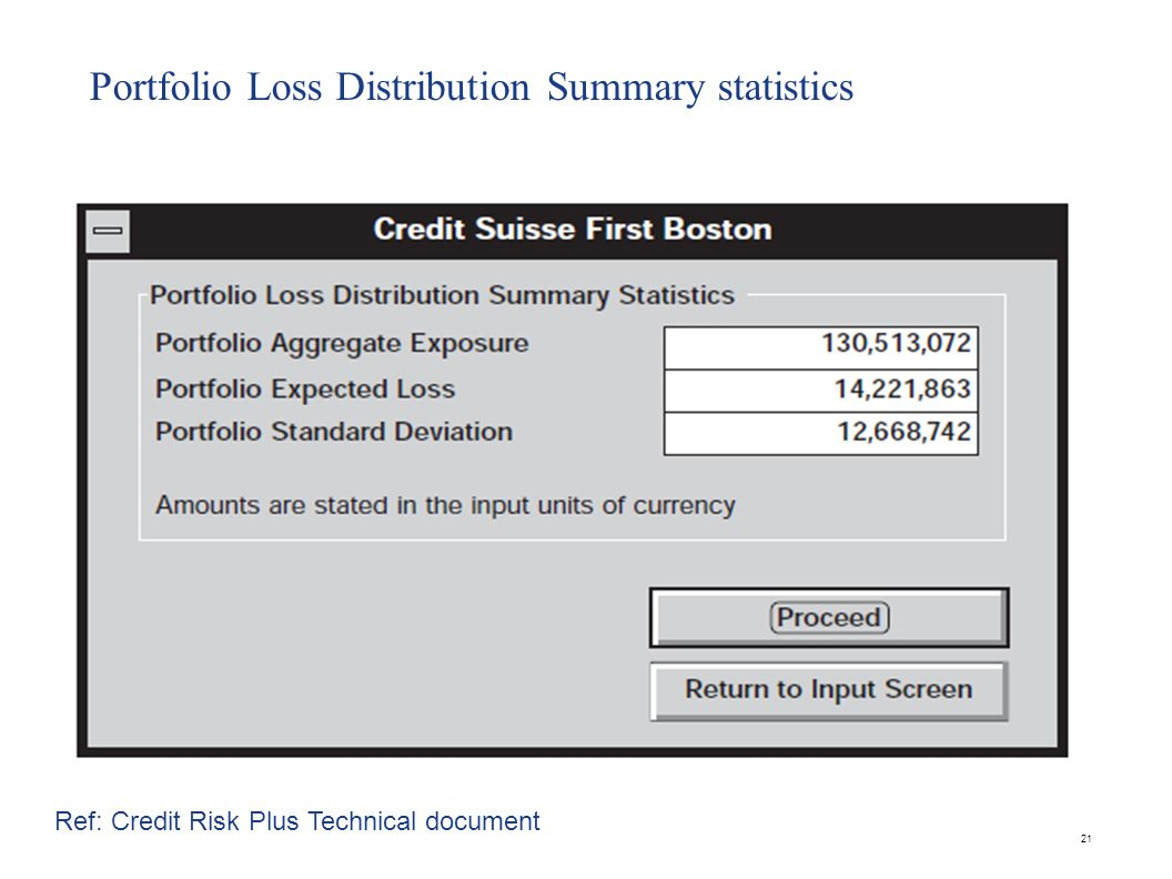Portfolio Loss Distribution Summary statistics 21 Ref: Credit Risk Plus Technical document