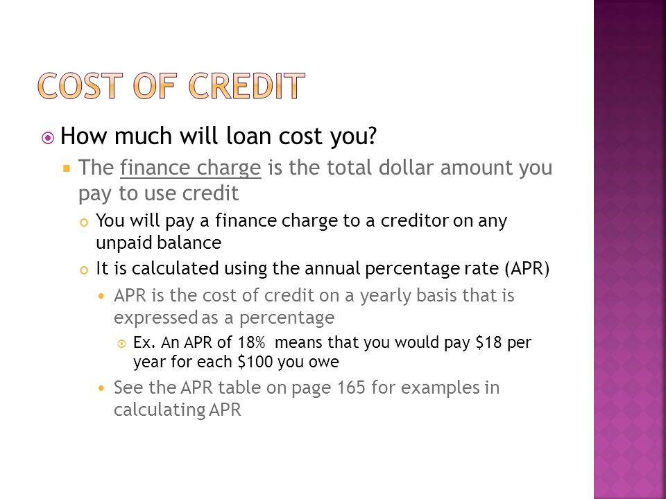 How much will loan cost you.