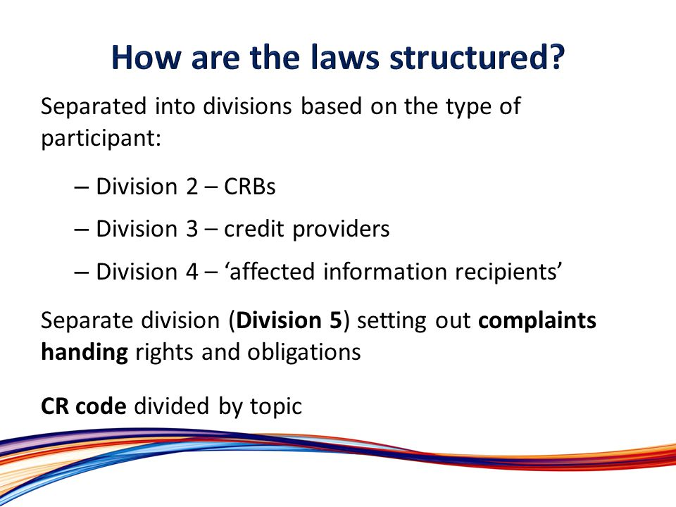 Separated into divisions based on the type of participant: – Division 2 – CRBs – Division 3 – credit providers – Division 4 – affected information recipients Separate division (Division 5) setting out complaints handing rights and obligations CR code divided by topic