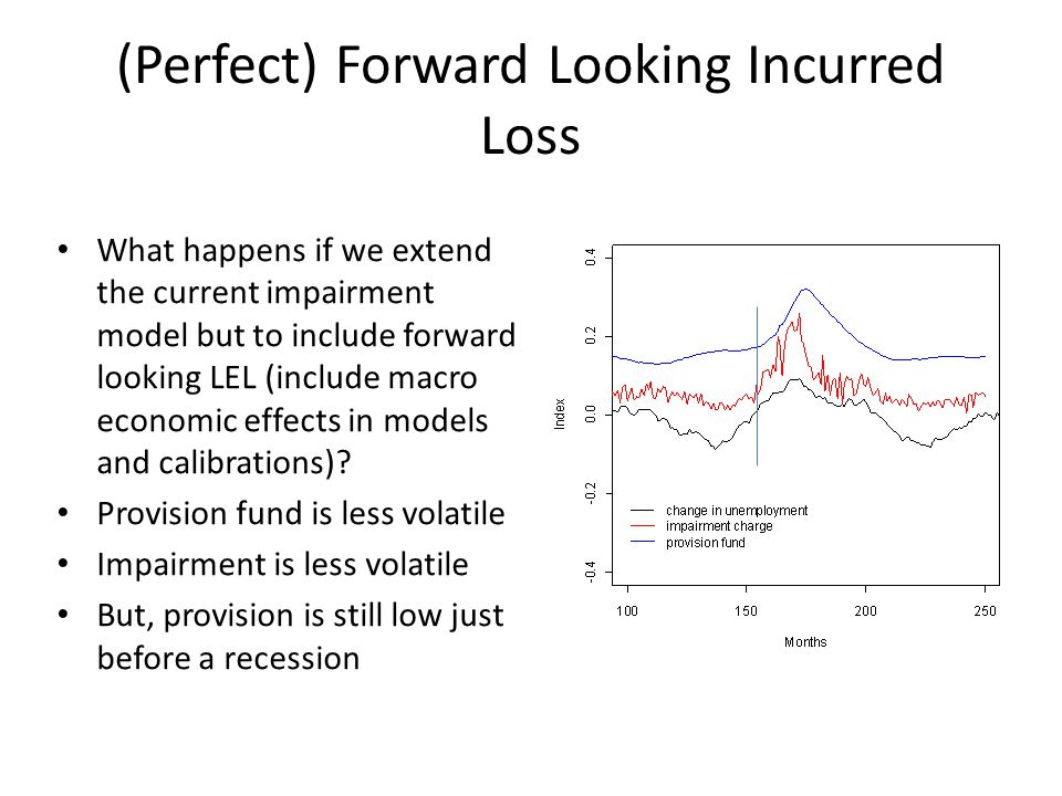 (Perfect) Forward Looking Incurred Loss What happens if we extend the current impairment model but to include forward looking LEL (include macro economic effects in models and calibrations).