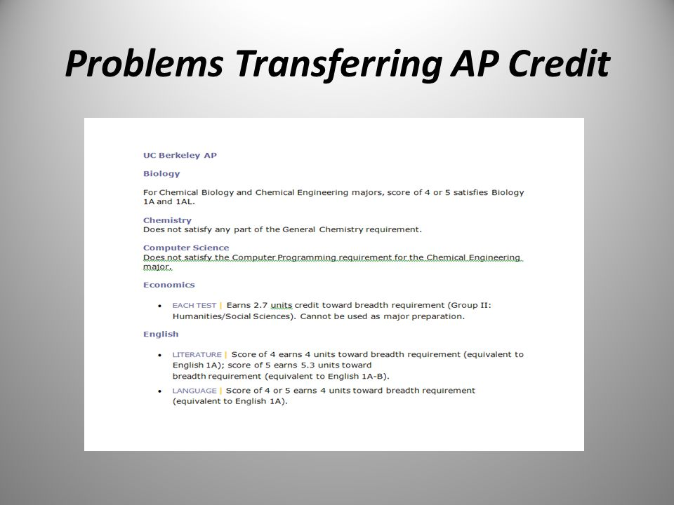 Problems Transferring AP Credit