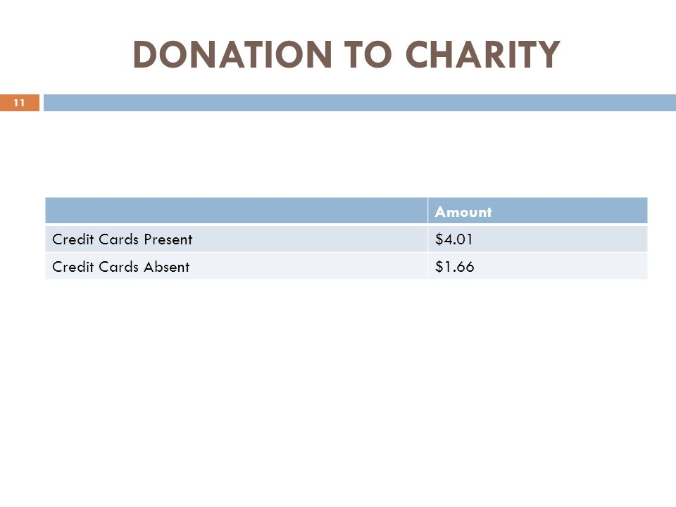 DONATION TO CHARITY Amount Credit Cards Present$4.01 Credit Cards Absent$1.66 11