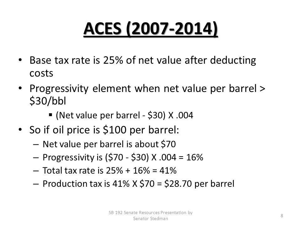 ACES (2007-2014) Base tax rate is 25% of net value after deducting costs Progressivity element when net value per barrel > $30/bbl (Net value per barrel - $30) X.004 So if oil price is $100 per barrel: – Net value per barrel is about $70 – Progressivity is ($70 - $30) X.004 = 16% – Total tax rate is 25% + 16% = 41% – Production tax is 41% X $70 = $28.70 per barrel SB 192 Senate Resources Presentation by Senator Stedman 8