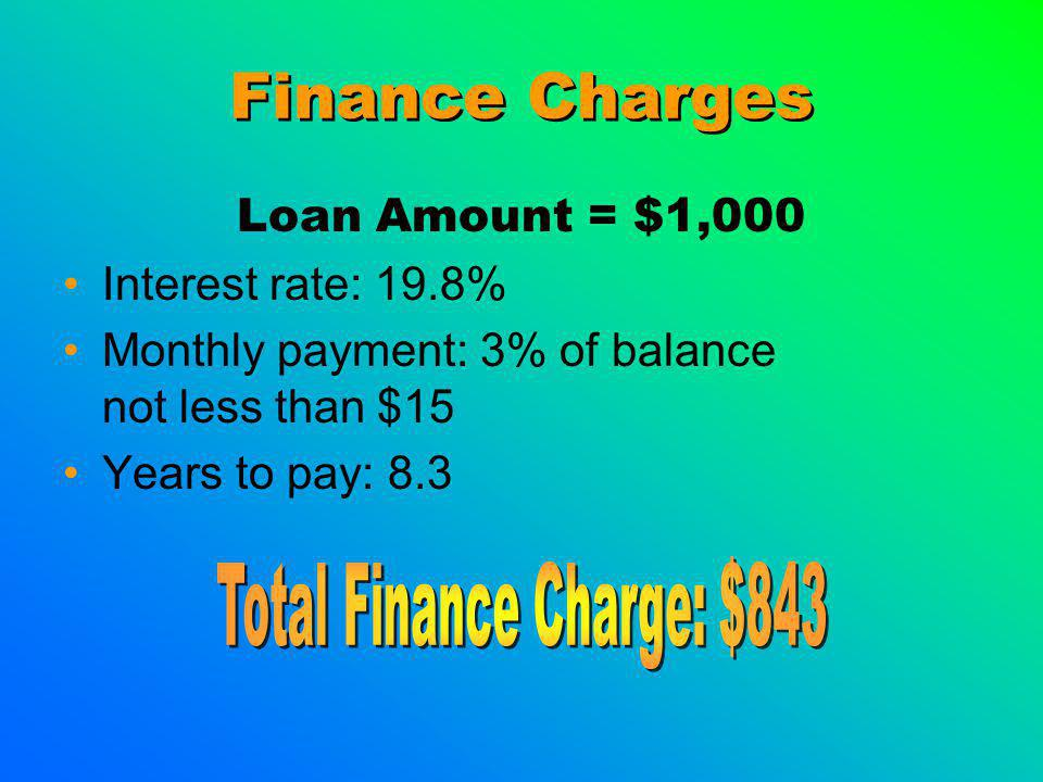 Loan Amount = $1,000 Interest rate: 19.8% Monthly payment: 3% of balance not less than $15 Years to pay: 8.3 Finance Charges