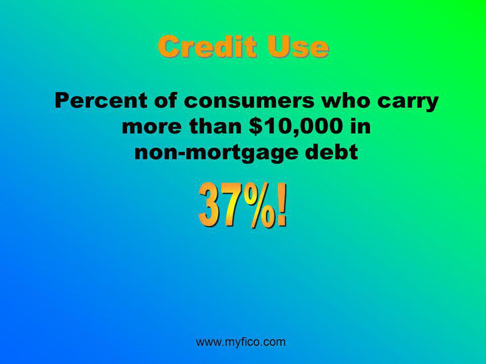 Percent of consumers who carry more than $10,000 in non-mortgage debt Credit Use www.myfico.com
