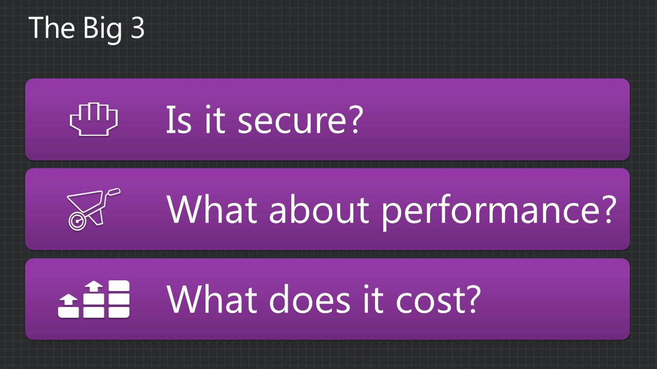 Is it secure What about performance What does it cost