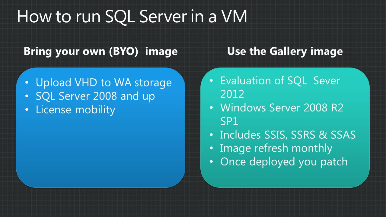 Upload VHD to WA storage SQL Server 2008 and up License mobility Upload VHD to WA storage SQL Server 2008 and up License mobility Evaluation of SQL Sever 2012 Windows Server 2008 R2 SP1 Includes SSIS, SSRS & SSAS Image refresh monthly Once deployed you patch Evaluation of SQL Sever 2012 Windows Server 2008 R2 SP1 Includes SSIS, SSRS & SSAS Image refresh monthly Once deployed you patch Bring your own (BYO) imageUse the Gallery image