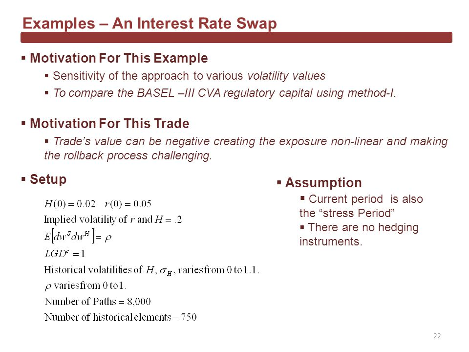 Examples – An Interest Rate Swap Motivation For This Example Sensitivity of the approach to various volatility values To compare the BASEL –III CVA regulatory capital using method-I.