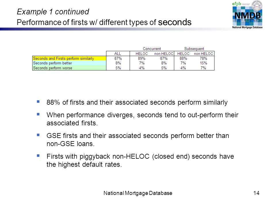 Example 1 continued Performance of firsts w/ different types of seconds National Mortgage Database14 88% of firsts and their associated seconds perform similarly When performance diverges, seconds tend to out-perform their associated firsts.
