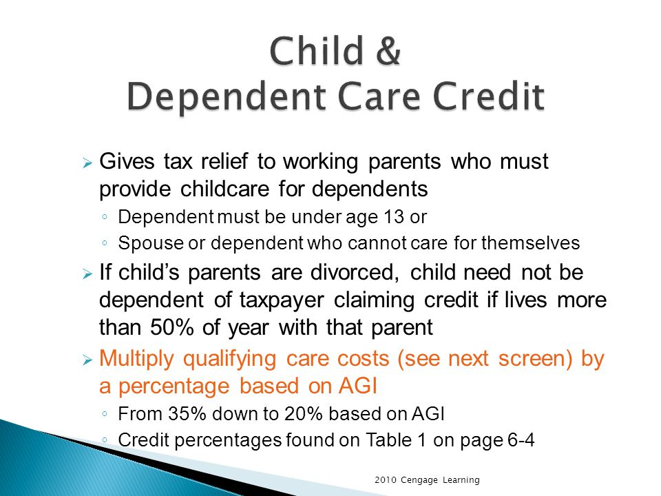 Gives tax relief to working parents who must provide childcare for dependents Dependent must be under age 13 or Spouse or dependent who cannot care for themselves If childs parents are divorced, child need not be dependent of taxpayer claiming credit if lives more than 50% of year with that parent Multiply qualifying care costs (see next screen) by a percentage based on AGI From 35% down to 20% based on AGI Credit percentages found on Table 1 on page 6-4 2010 Cengage Learning
