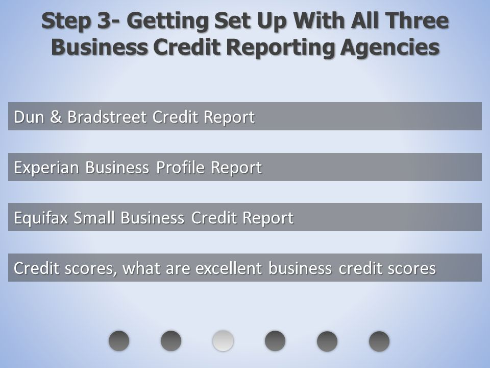 Business Credit & Funding  What is Business Credit? - ppt
