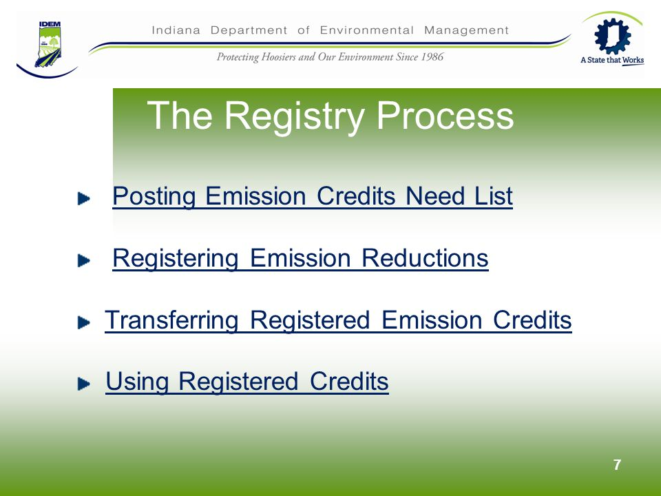 7 The Registry Process Posting Emission Credits Need List Registering Emission Reductions Transferring Registered Emission Credits Using Registered Credits