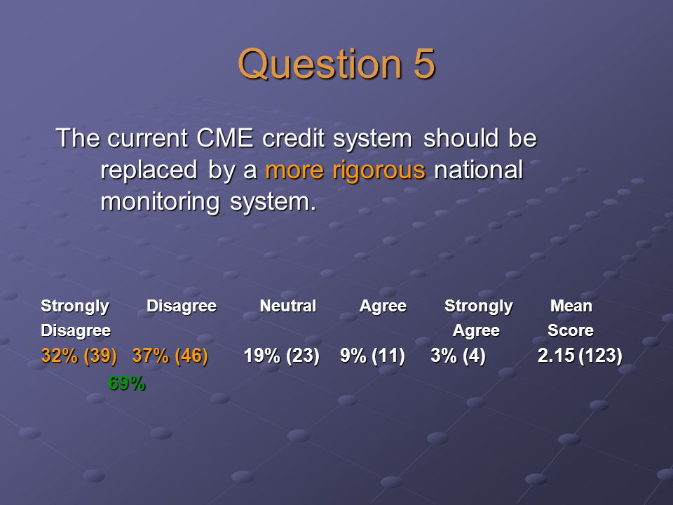 Question 5 The current CME credit system should be replaced by a more rigorous national monitoring system.