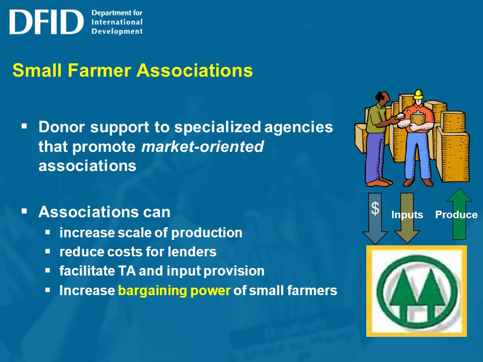 Small Farmer Associations Donor support to specialized agencies that promote market-oriented associations Associations can increase scale of production reduce costs for lenders facilitate TA and input provision Increase bargaining power of small farmers $ InputsProduce