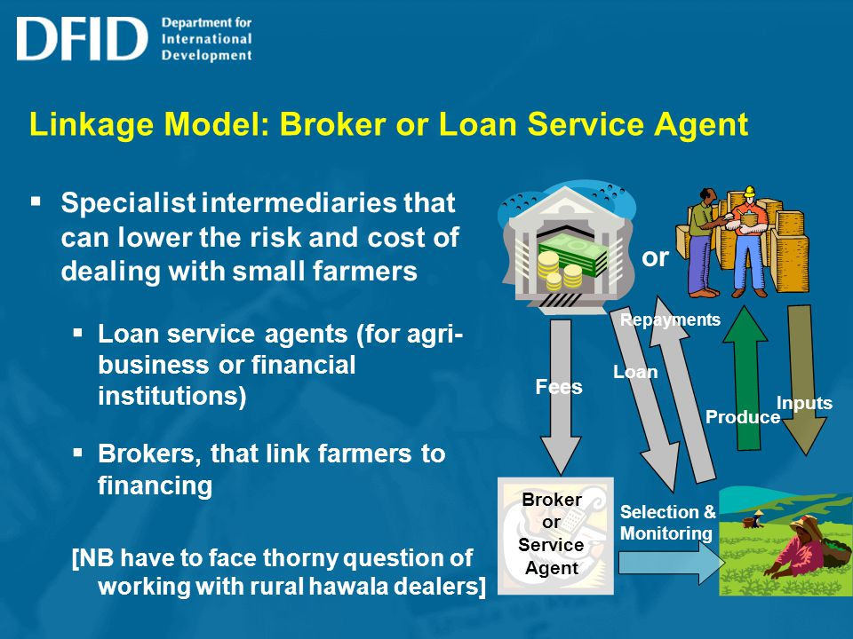 Linkage Model: Broker or Loan Service Agent Specialist intermediaries that can lower the risk and cost of dealing with small farmers Loan service agents (for agri- business or financial institutions) Brokers, that link farmers to financing [NB have to face thorny question of working with rural hawala dealers] Inputs Loan Produce Selection & Monitoring Broker or Service Agent Repayments Fees or