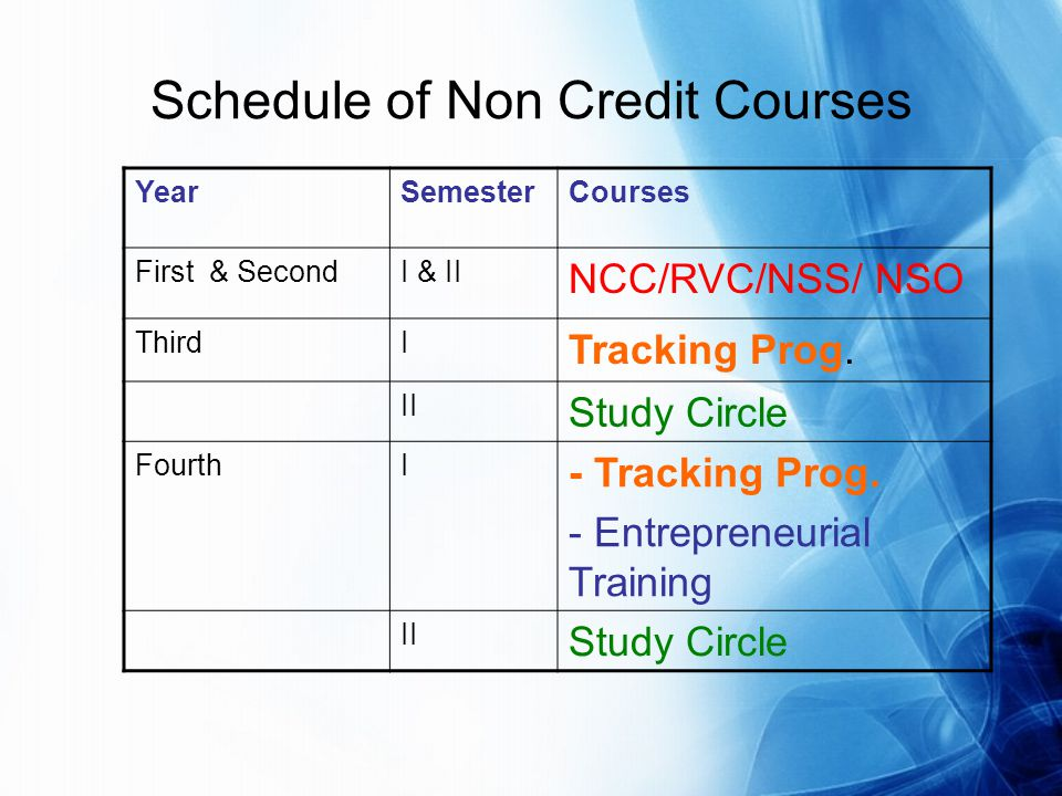 Schedule of Non Credit Courses YearSemesterCourses First & SecondI & II NCC/RVC/NSS/ NSO ThirdI Tracking Prog.