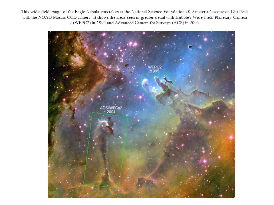 This wide-field image of the Eagle Nebula was taken at the National Science Foundation s 0.9-meter telescope on Kitt Peak with the NOAO Mosaic CCD camera.