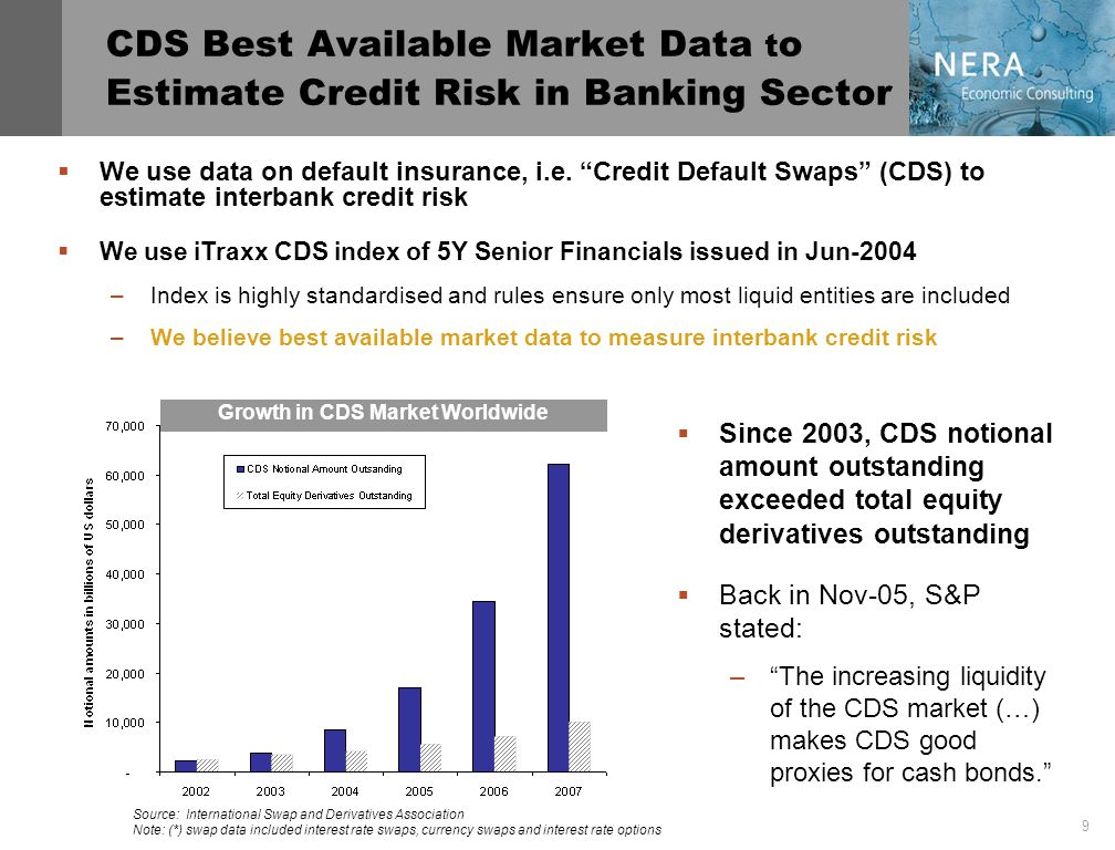 9 CDS Best Available Market Data t o Estimate Credit Risk in Banking Sector We use data on default insurance, i.e.