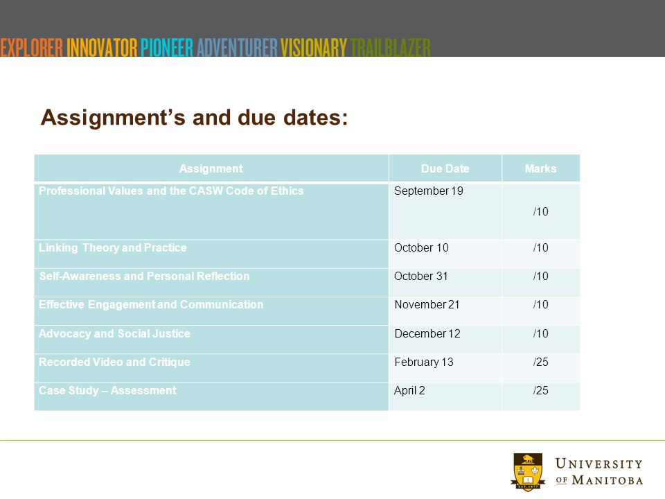 Assignments and due dates: AssignmentDue DateMarks Professional Values and the CASW Code of EthicsSeptember 19 /10 Linking Theory and PracticeOctober 10/10 Self-Awareness and Personal ReflectionOctober 31/10 Effective Engagement and CommunicationNovember 21/10 Advocacy and Social JusticeDecember 12/10 Recorded Video and CritiqueFebruary 13/25 Case Study – AssessmentApril 2/25