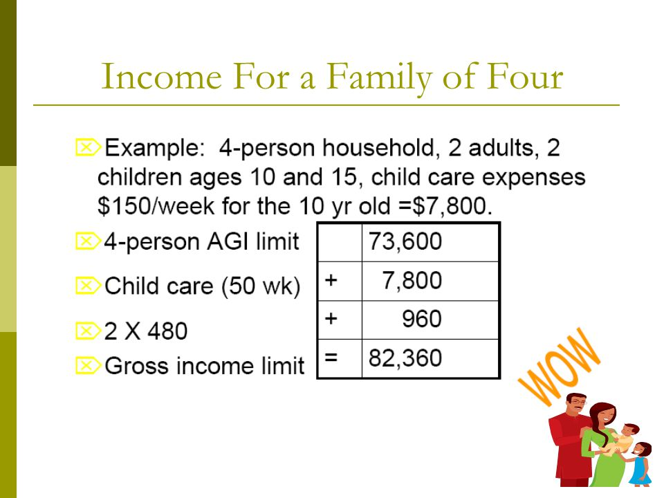 Income For a Family of Four