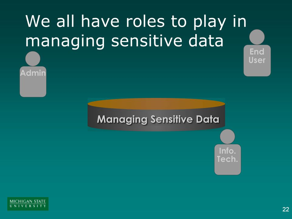 22 We all have roles to play in managing sensitive data