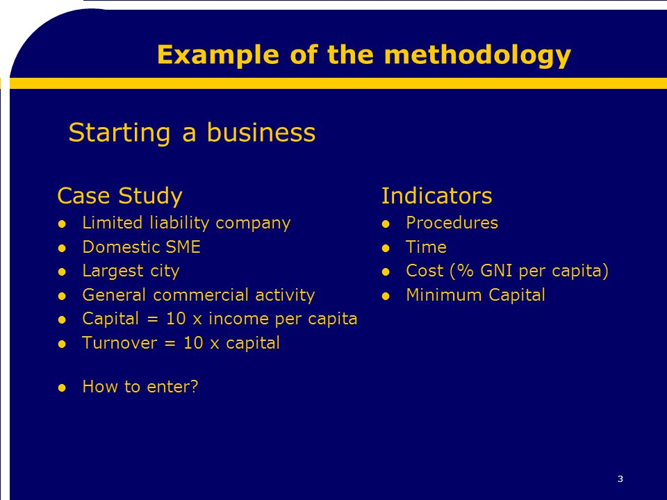 3 Case Study l Limited liability company l Domestic SME l Largest city l General commercial activity l Capital = 10 x income per capita l Turnover = 10 x capital l How to enter.