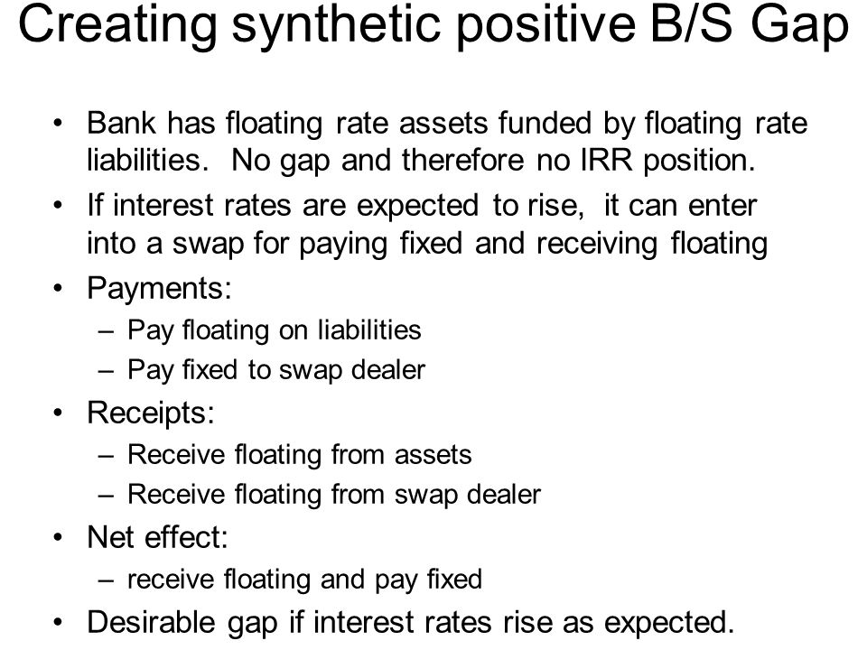 Creating synthetic positive B/S Gap Bank has floating rate assets funded by floating rate liabilities.