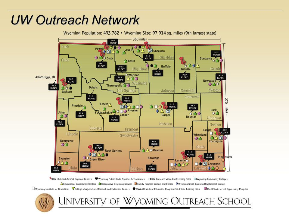 UW Outreach Network