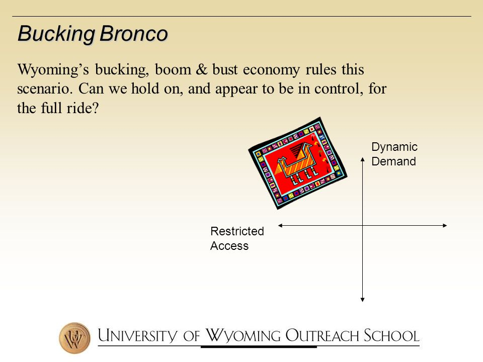 Restricted Access Dynamic Demand Wyomings bucking, boom & bust economy rules this scenario.