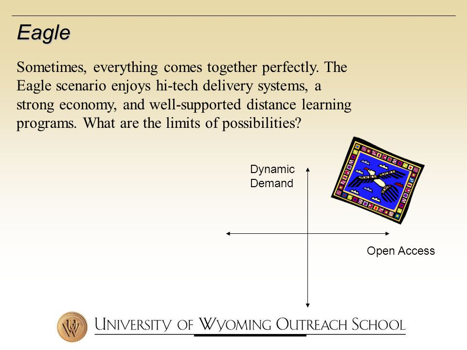Open Access Dynamic Demand Eagle Sometimes, everything comes together perfectly.