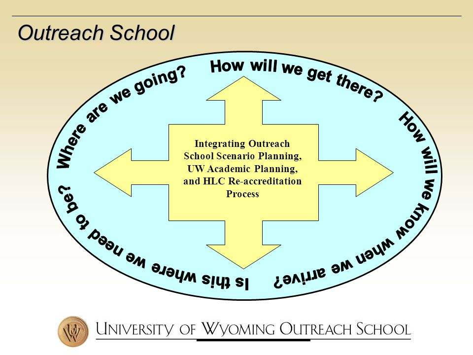 Integrating Outreach School Scenario Planning, UW Academic Planning, and HLC Re-accreditation Process Outreach School