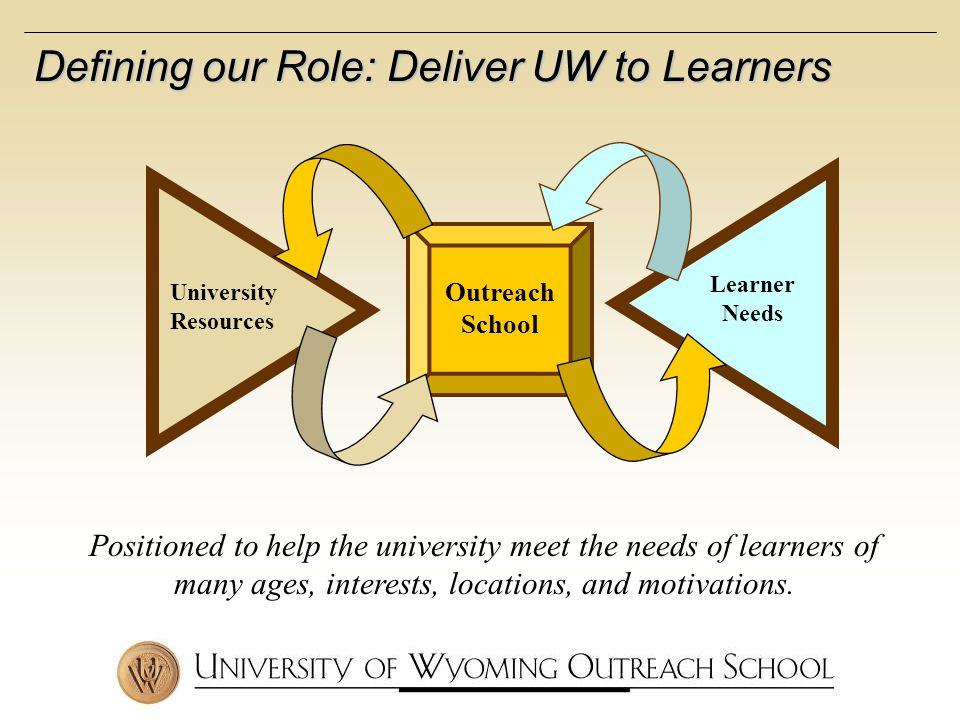 Outreach School University Resources Learner Needs Positioned to help the university meet the needs of learners of many ages, interests, locations, and motivations.