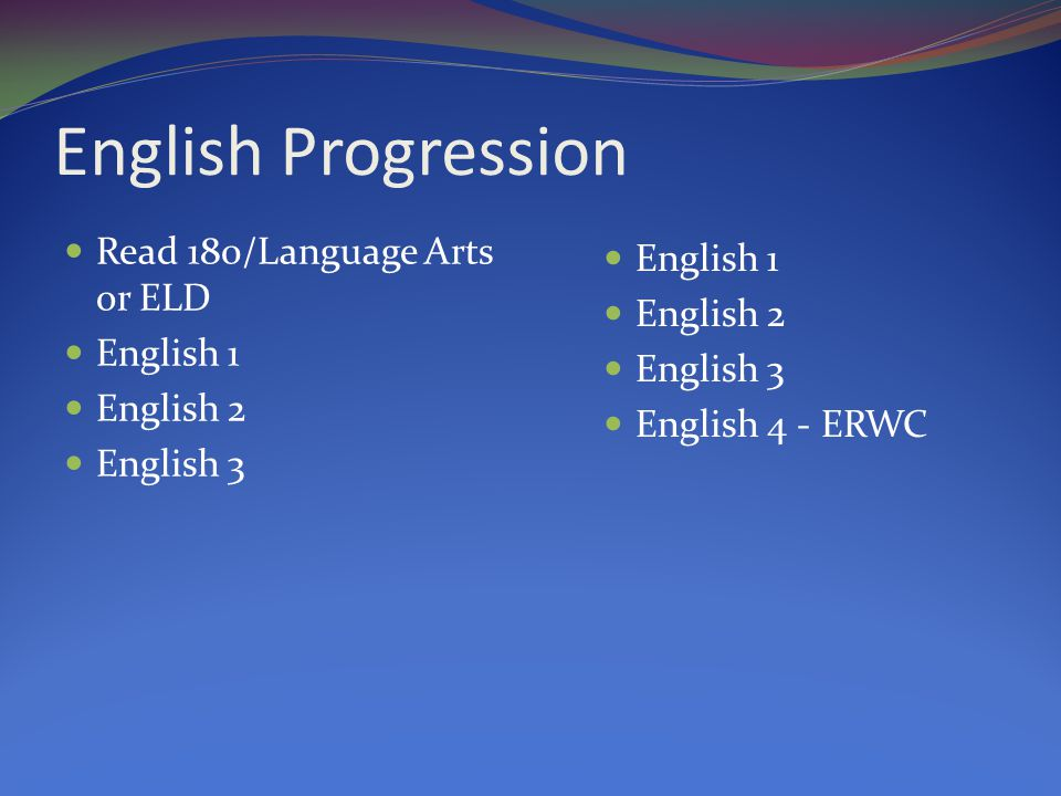 English Progression Read 180/Language Arts or ELD English 1 English 2 English 3 English 1 English 2 English 3 English 4 - ERWC