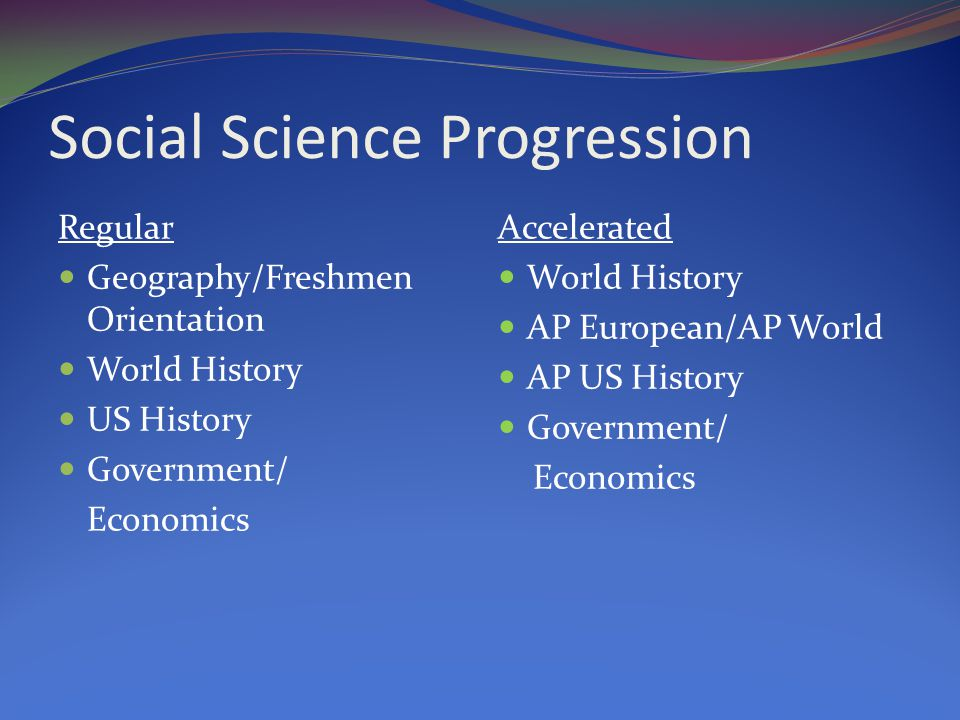 Social Science Progression Regular Geography/Freshmen Orientation World History US History Government/ Economics Accelerated World History AP European/AP World AP US History Government/ Economics