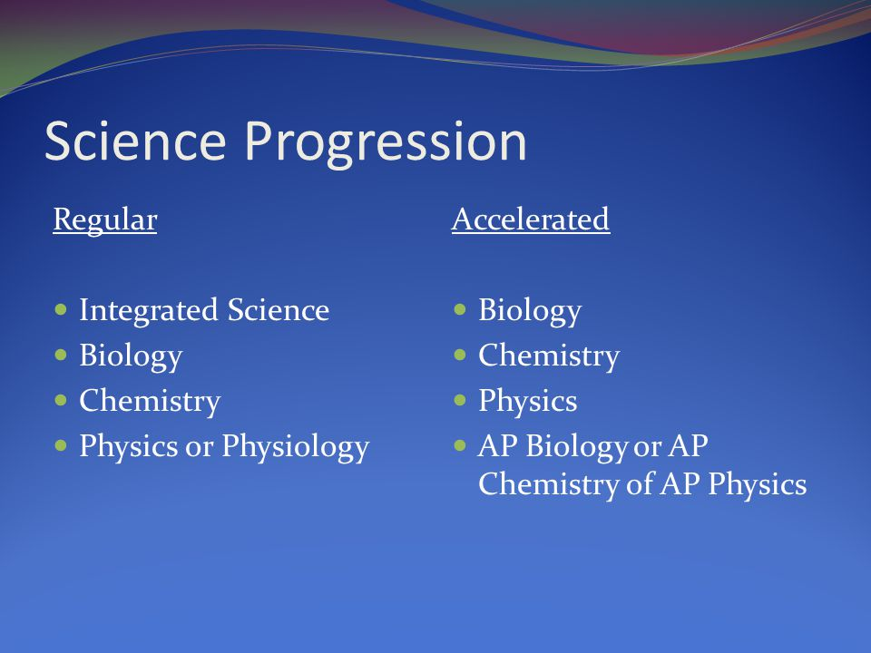 Science Progression Regular Integrated Science Biology Chemistry Physics or Physiology Accelerated Biology Chemistry Physics AP Biology or AP Chemistry of AP Physics