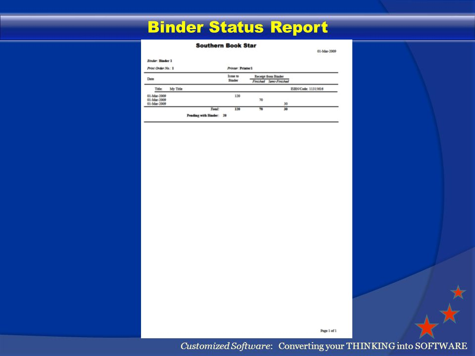 Binder Status Report Customized Software: Converting your THINKING into SOFTWARE