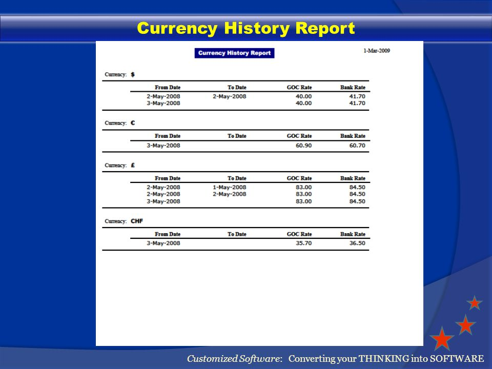Currency History Report Customized Software: Converting your THINKING into SOFTWARE