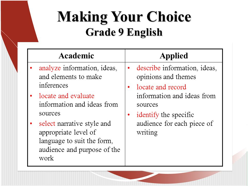 Making Your Choice Grade 9 English AcademicApplied analyze information, ideas, and elements to make inferences locate and evaluate information and ideas from sources select narrative style and appropriate level of language to suit the form, audience and purpose of the work describe information, ideas, opinions and themes locate and record information and ideas from sources identify the specific audience for each piece of writing